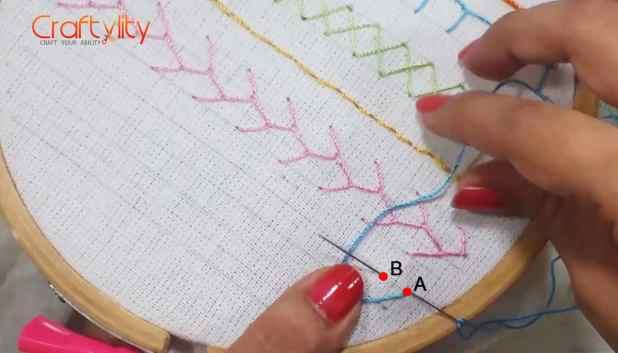 Chain Stitch 02