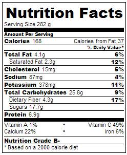 strawberry banana smoothie nutrition