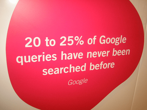 20 to 25% of Google queries have never been searched before