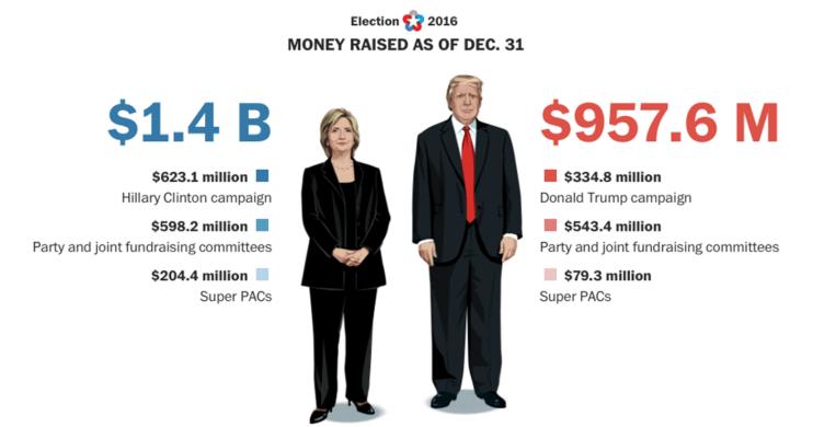hillary-trump-election-2016