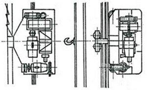 Gantry Girder Design Case for 10t Box Type Gantry Crane – Part One