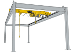 Free Standing Workstation Runway and Bridge Crane