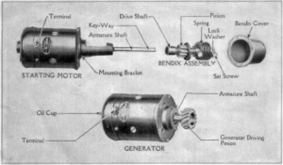 ford model t starter generator