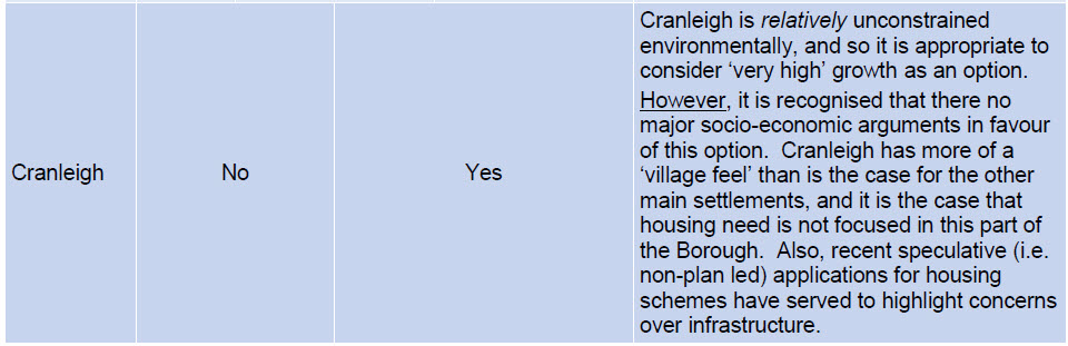 Architect of Neighbourhood Planning comes to Cranleigh