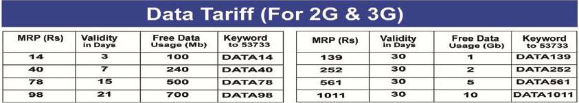 bsnl data tariff