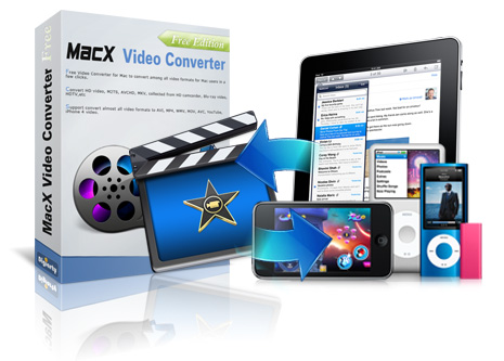MacX Video Converter Pro Review