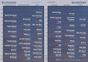 Sunday Coachella Set Times Best Bands