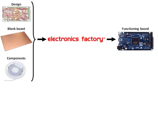 tempoautomation