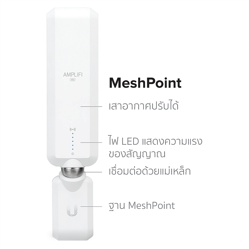 AmpliFi MeshPoint Magnetic