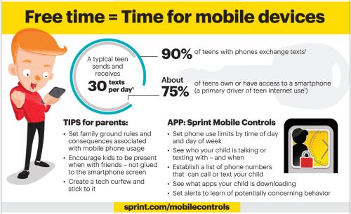 Sprint Mobile Controls