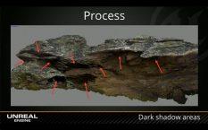 Les voici les méchantes ombres.