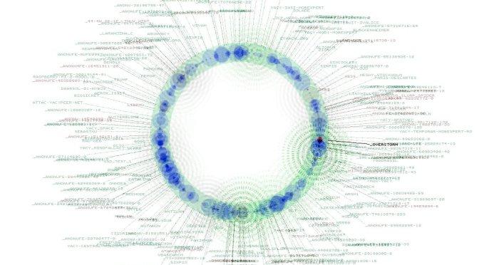 YaCy: un moteur de recherche OpenSource évitant la censure!