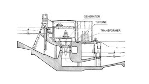 Traditional layout of low head power plant