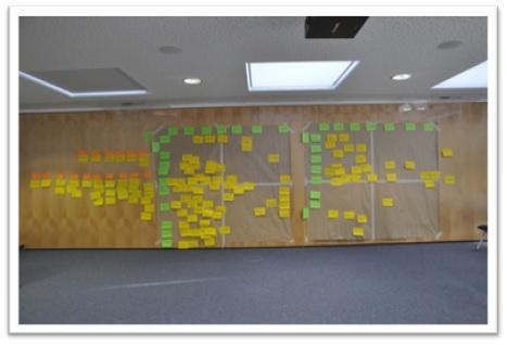 Roadmap Workshop