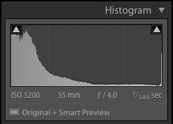 Diagram of a camera histogram