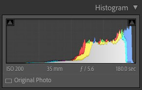 Lightroom Classic histogram