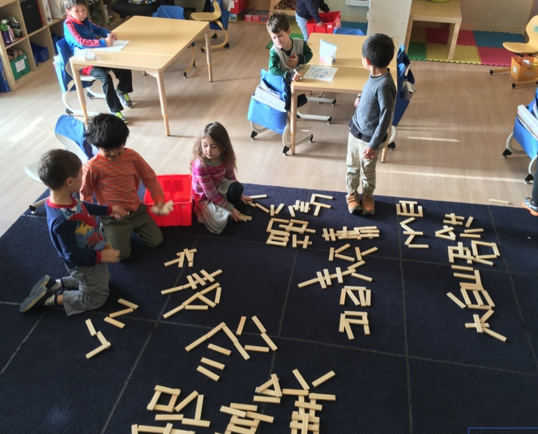 Project Based Learning Routines In The Chinese Classroom