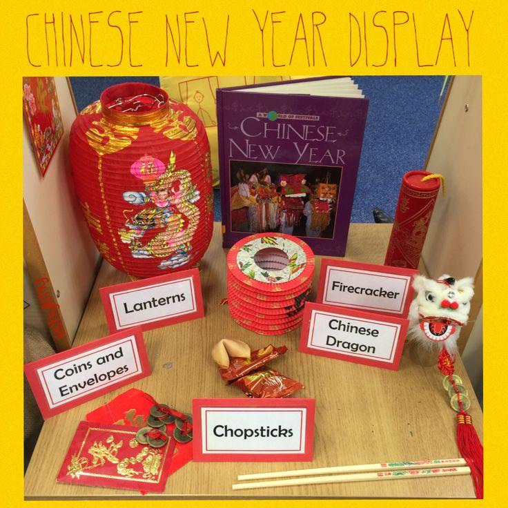 Chinese Classroom Ideas | Why Santa Claus