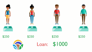 Portfolio: L-Pesa – Group Loans microfinance animated video