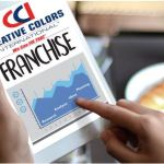 What is a Franchise Agreement? The Complete Start-up Guide – 2021 image