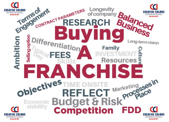 How Does a Franchise Work? – 2021: A Basic Guide to Franchising