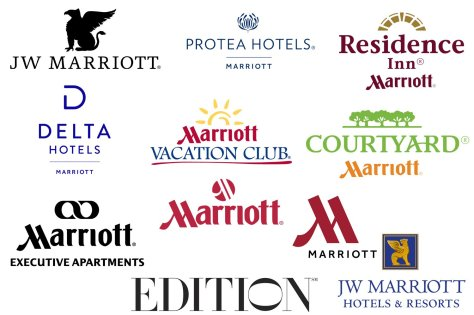 Marriott Brand Hotels for Commercial Real Estate Investment