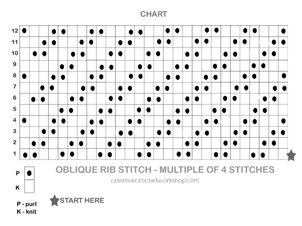 Oblique Rib Dishcloth - Knitted Chart Pattern | Creative Crochet Workshop @creativecrochetworkshop #knittedkitchen