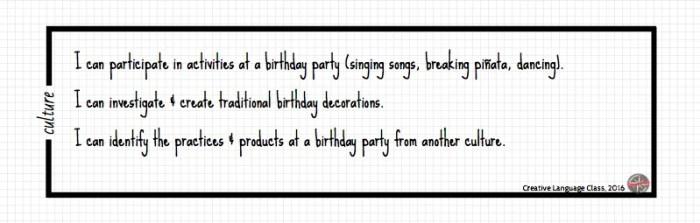 BirthdayUnit4