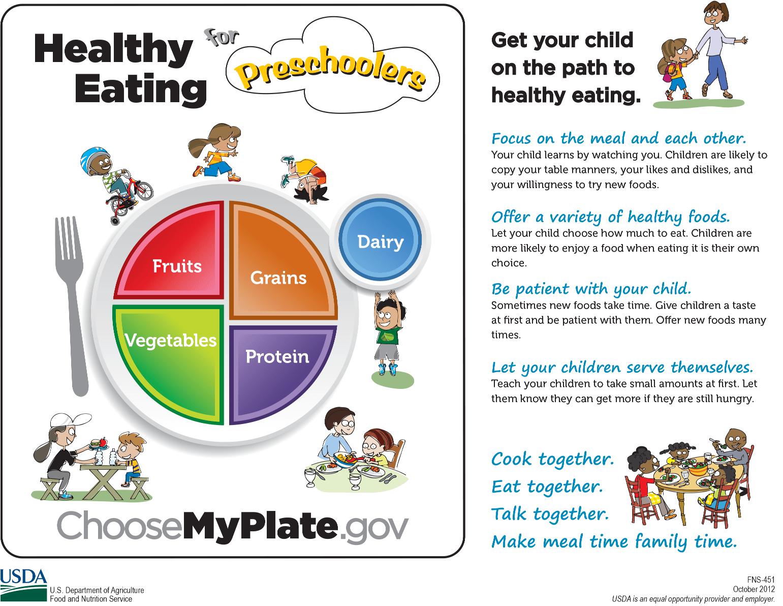 Creative Learning Preschool Inc Healthy Eating For Preschoolers