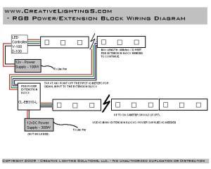 RGB LED Remote Controller  25 Programs  RF Handheld