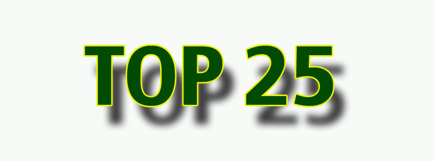 The top 25 Most Visited Zimbabwean Websites at the moment