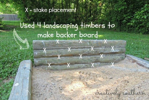for the backer board i used 4 landscaping timbers each cut at 3