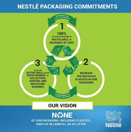Nestlé Aiming At 100% Recyclable Or Reusable Packaging By 2025