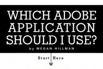 WhichAdobeApplicationShouldIUse_COVER_1400x650