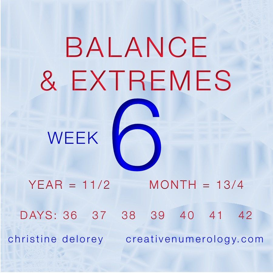 balance and extremes
