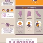 Halloween Candy Consumption [INFOGRAPHIC]