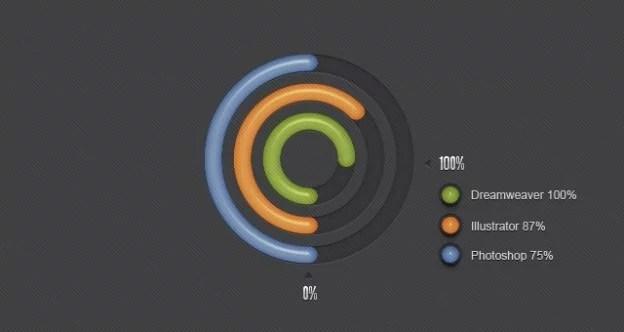002 radial diagram bar percent fill progress PSD e1359532565456 40+ Free Web Elements