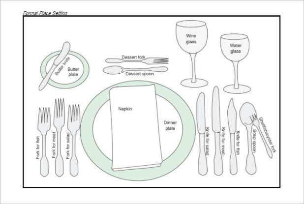 Great Table Place Setting Template Ideas Example Business Resume - Place setting template