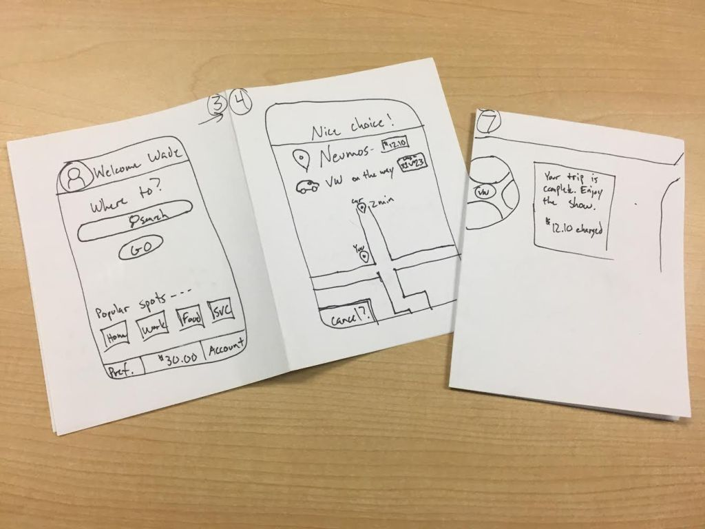 wifreframe sketches and userflow