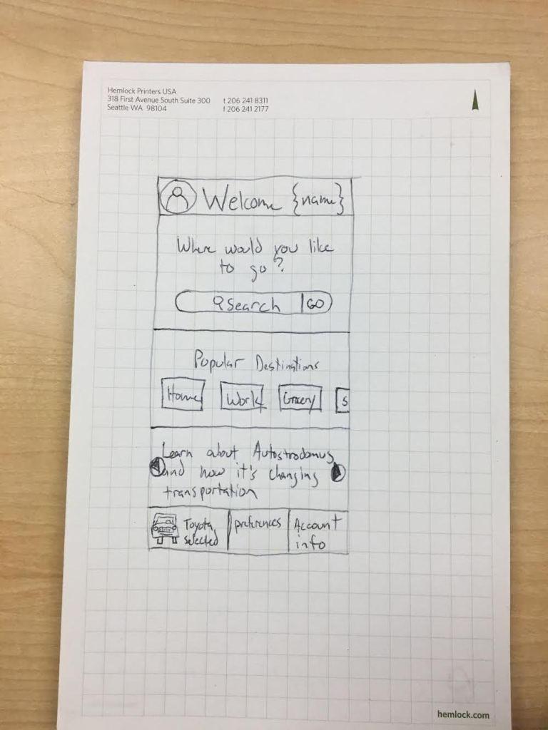 2nd iteration prototype autonomous car app