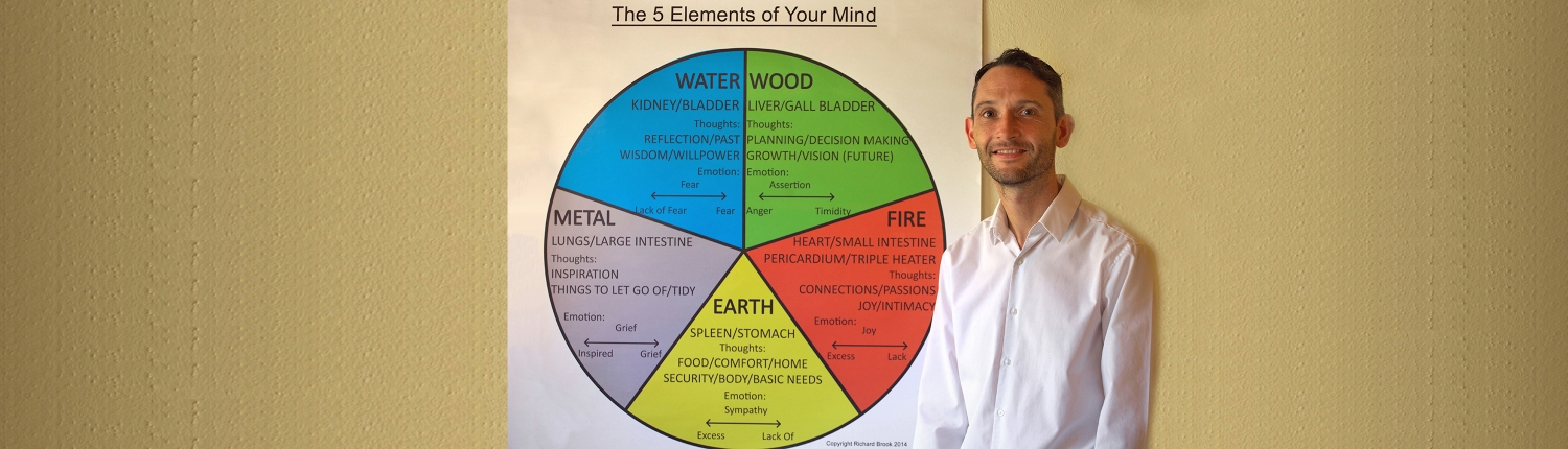 Holistic Education with Body-mind expert Richard Brook