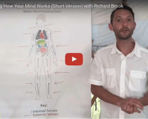 How Your Mind Works with Richard Brook