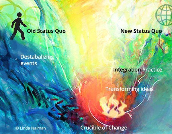 hero-crucible-transformation-change