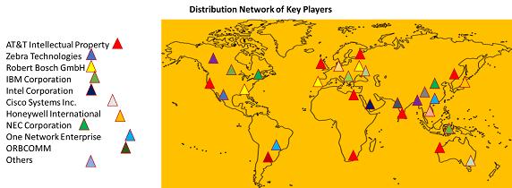 Connected Logistics Market