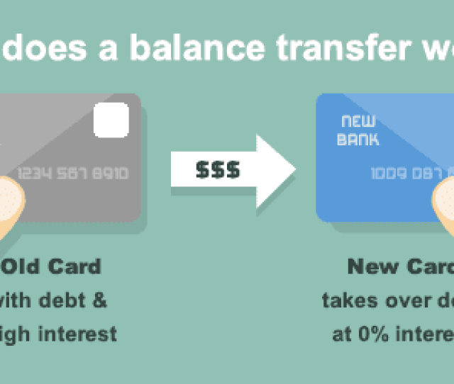 We Get A Lot Of Questions And Comments About Balance Transfers Here At Creditcard Com Au So Weve Addressed The Most Common Ones Below And Also Discussed