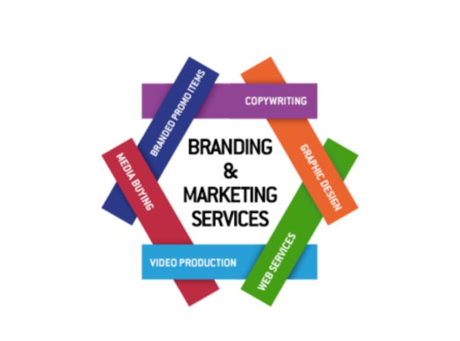 Best Branding Specialist in New York City