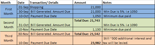 Uni Card Late Payment-4