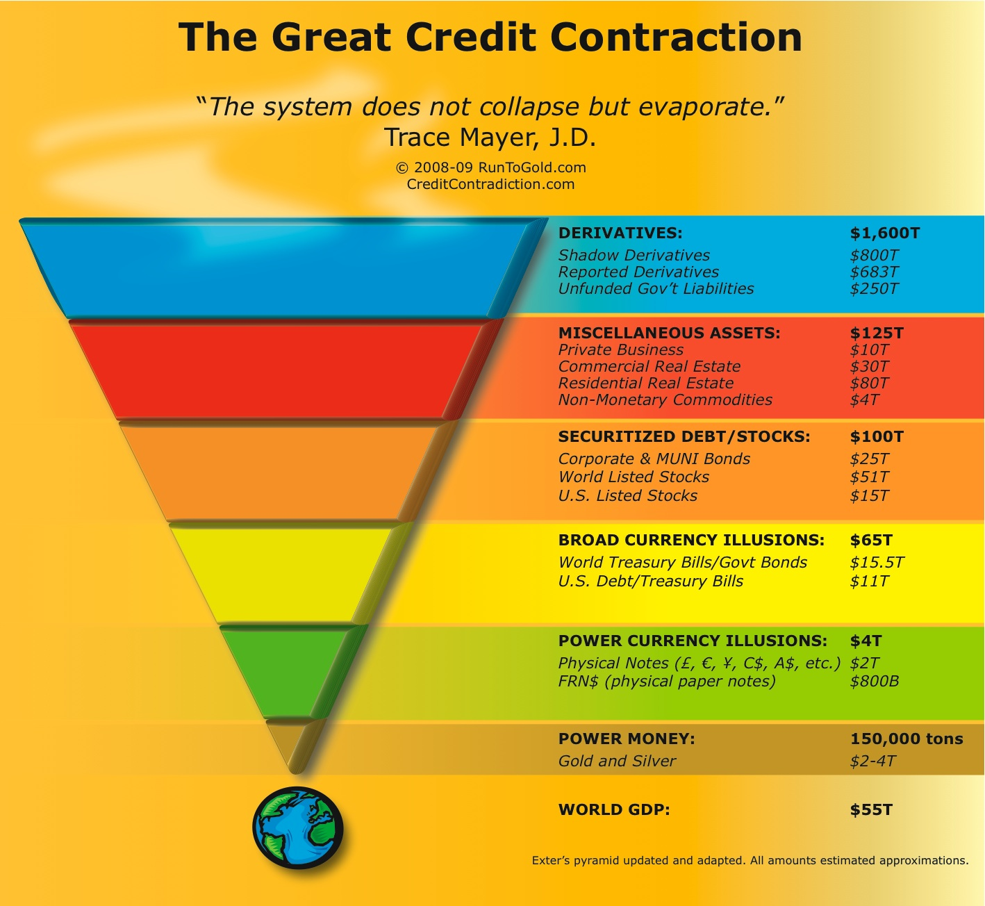 https://i1.wp.com/www.creditcontraction.com/images/affiliate/Great-Credit-Contraction-Liquidity-Pyramid-Large.jpg