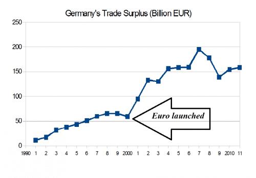 Euron star nar andra faller 3