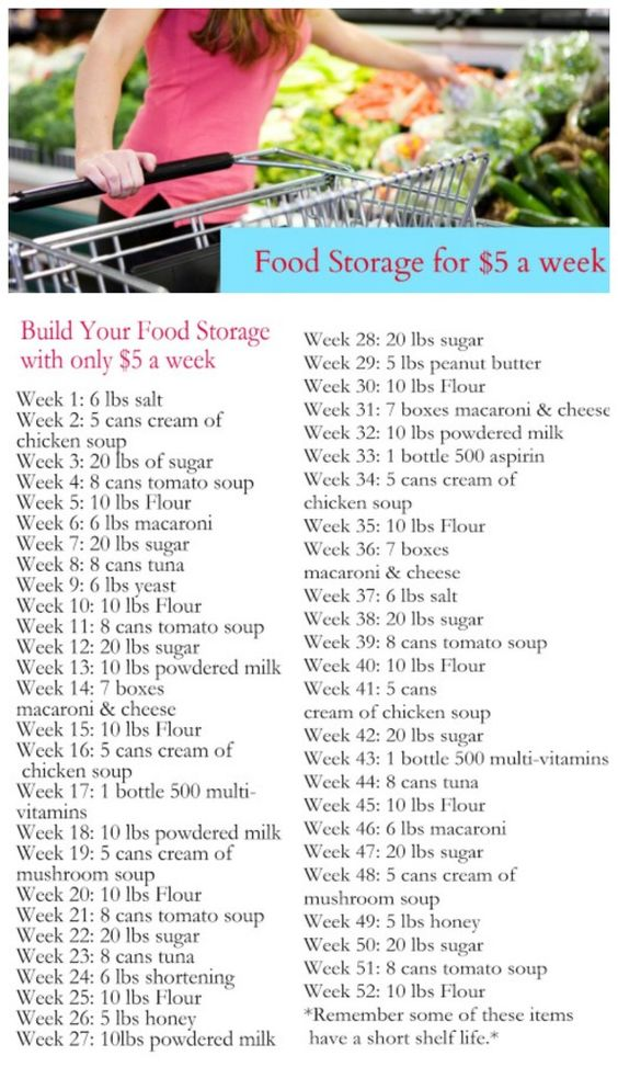 Fireproof Your Food Storage For $5 A Week
